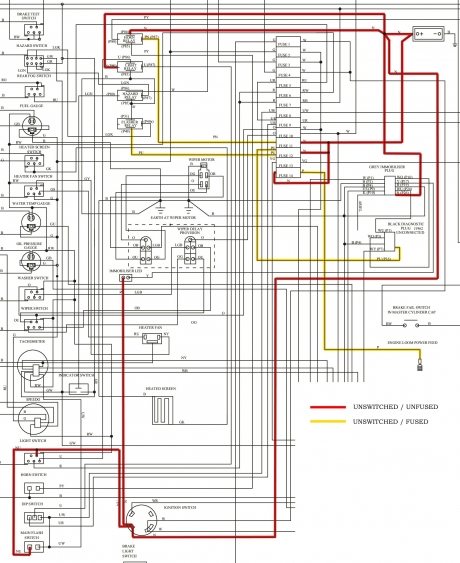 Wiring Diagram Main Vehicle Loom Unswitched %26 Unfused Live Wiring unswitched unfused live wiring be careful! lotus seven club caterham wiring diagram at gsmx.co